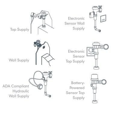 Sensor Exposed Toilet Flushometers Cistern Toilet Wiring